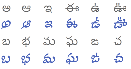 Akaya and Lohit typefaces compared