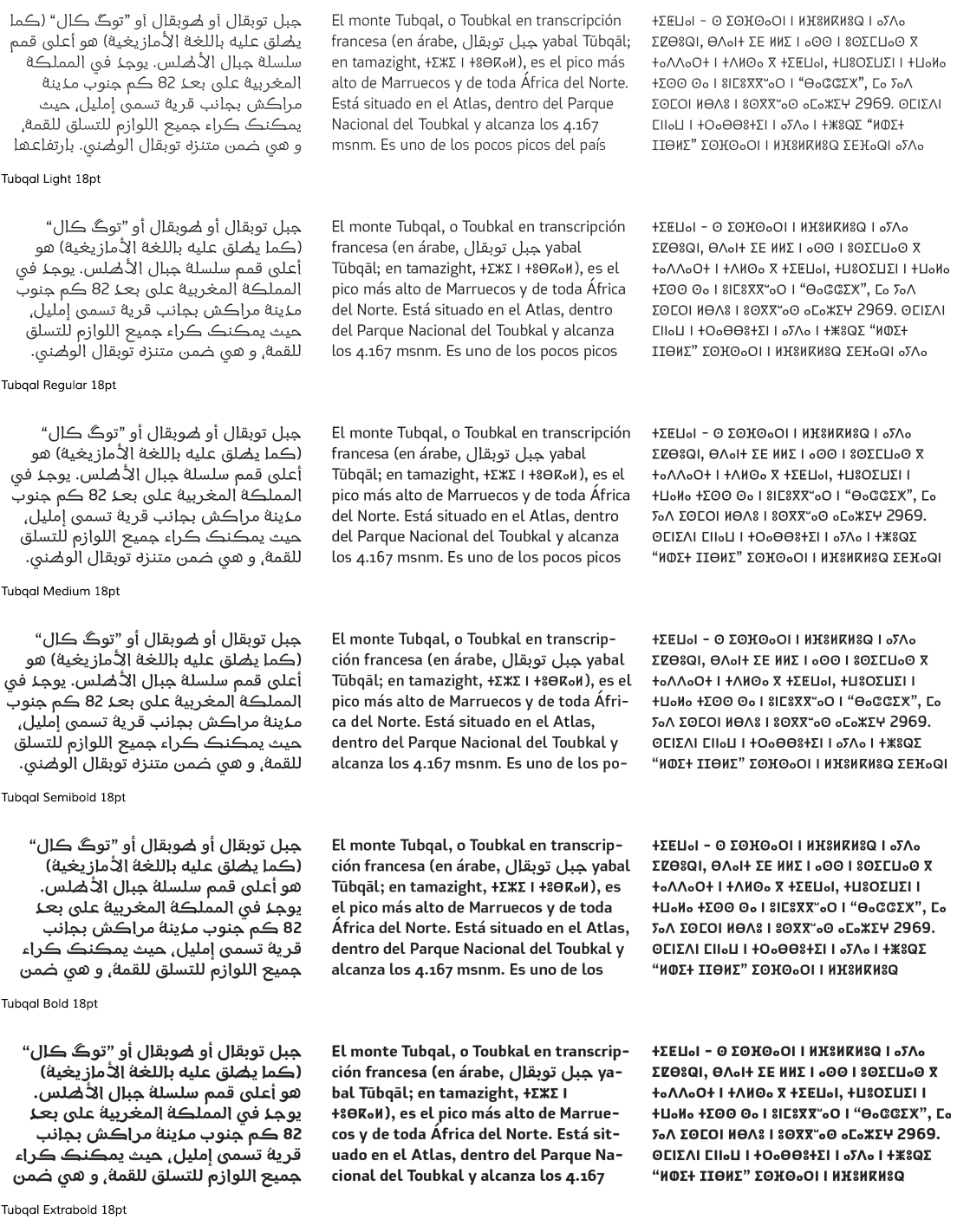 Tubqal Pro text samples