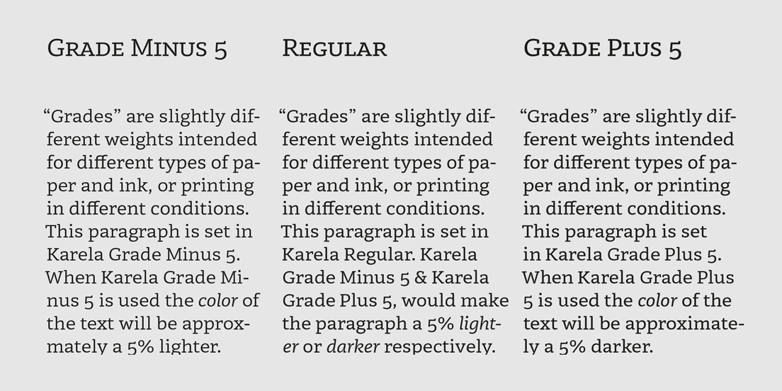 The idea of grades explained in three text blocks